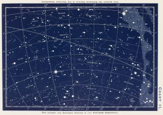 "A star chart from ""A Handbook and Atlas of Astronomy"" by W. Peck (published 1890)."