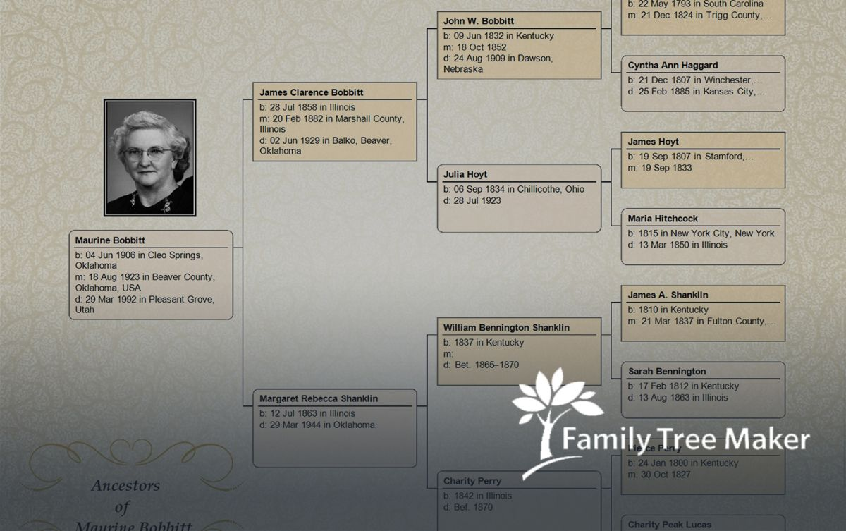 Best Family Tree Software 2019 - Genealogy Software Reviews | Top