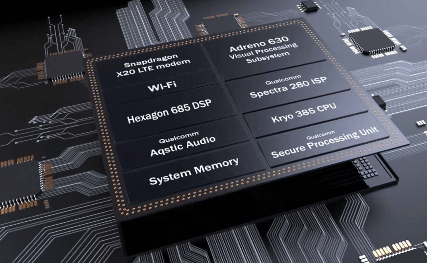 Snapdragon 845: What It Means for Your Next Smartphone | Tom's Guide