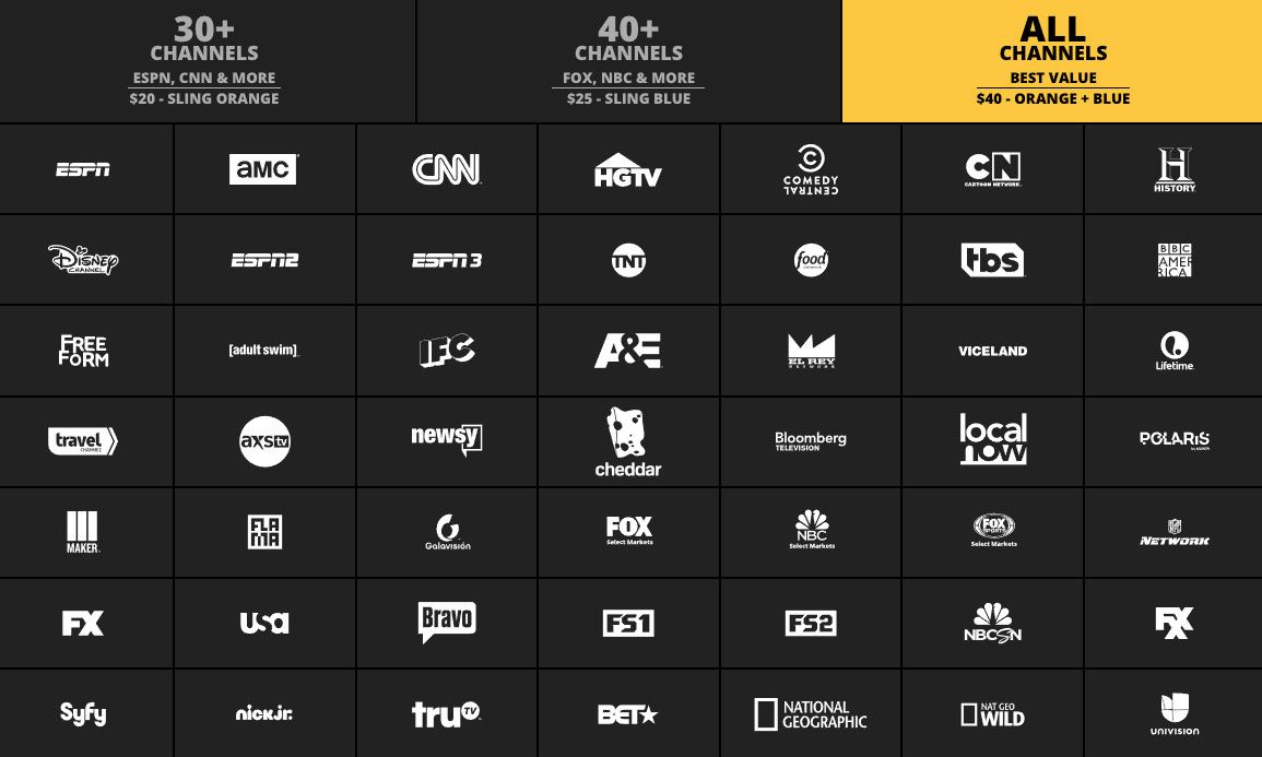 What Is Sling TV? Packages, Channels, Pricing and More
