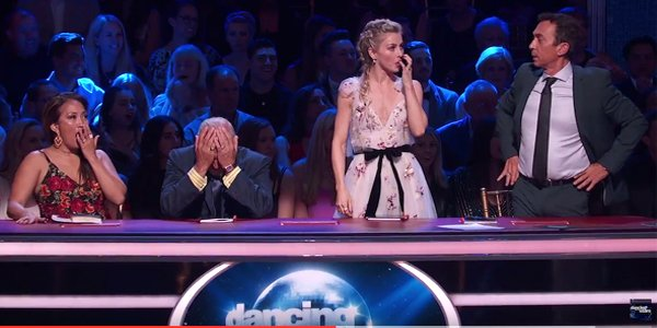 Dancing With the Stars judges on ABC