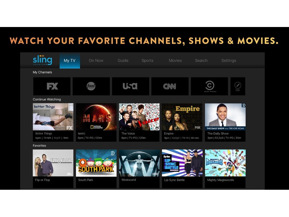 Best TV Apps - Remotes, Guides and Streaming for Android, iOS