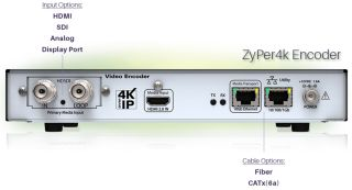 Byte-Sized Lesson: 4K60 and the Network