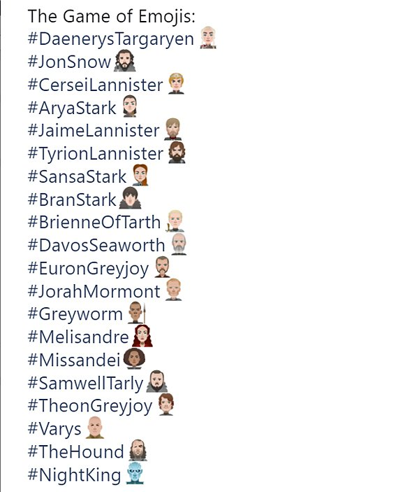 Game of Thrones Twitter emojis