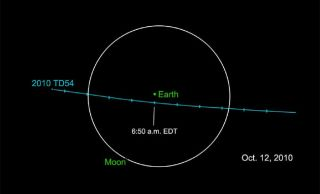 Small Asteroid to Buzz Earth Tuesday