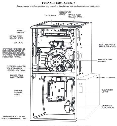 Natural Carrier Gas Furnace Wiring Diagram on