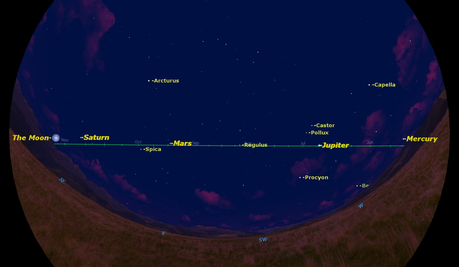 Mars, Jupiter, Saturn and More: Don't Miss the Planet Parade