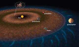 "An illustration of the early solar system shows proto-Earth, proto-Mars, Vesta within the asteroid belt, and proto-Jupiter. The dashed white line represents the ""snow line"" boundary for water ice in the solar system."