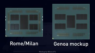 AMD EPYC Genoa Mockup