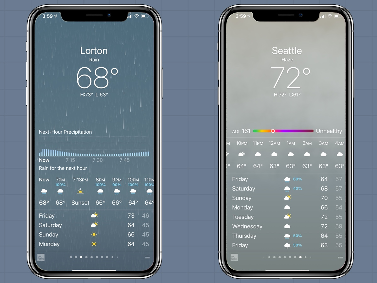ios 14 weather