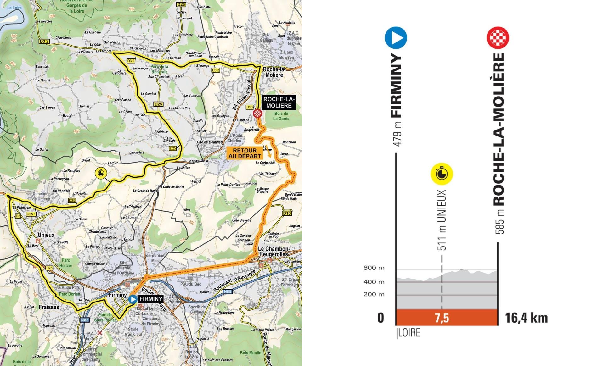 Criterium du Dauphine stage 4 2021 profile map
