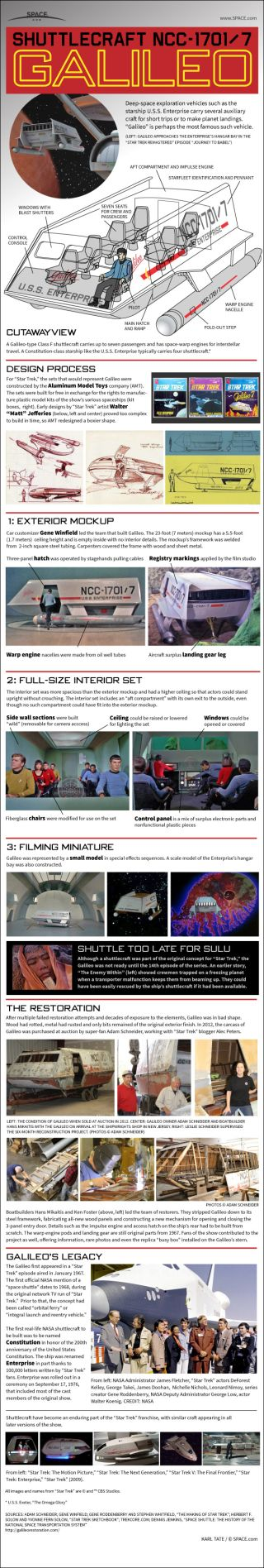 Infographic: Inside Star Trek's Galileo Shuttlecraft.