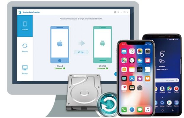 Best Android Backup 2019 - Free Apps to Store Photos