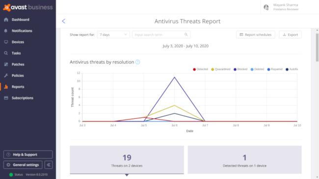 Avast Business Antivirus Pro Plus 5