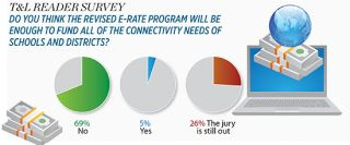 Do you think the revised e-rate program will be enough to fund all of the connectivity needs of schools and districts?