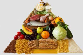 food pyramid, diet, food