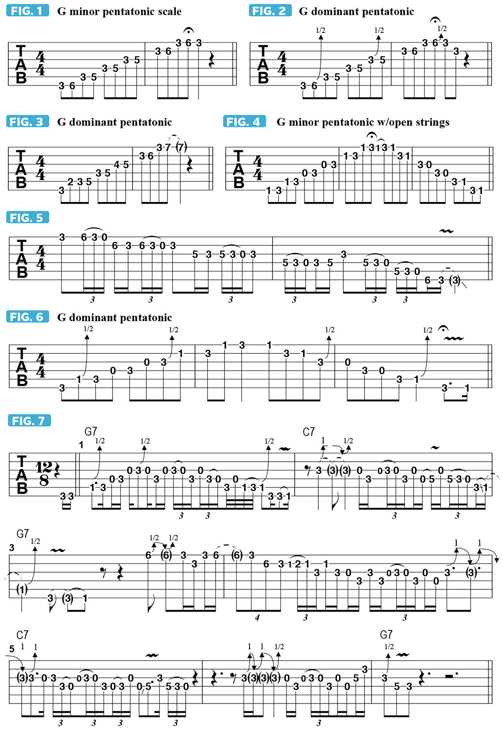 Why using the major third is crucial for your blues-based solos | Guitarworld