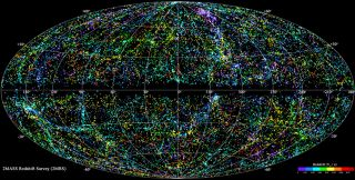 The 2MASS Redshift Survey (2MRS) has catalogued more than 43,000 galaxies within 380 million light-years from Earth (z<0.09). In this projection, the plane of the Milky Way runs horizontally across the center of the image. 2MRS is no