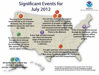 July 2012 weather events