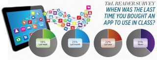 T&L Reader Survey When Was The Last Time You Bought An App To Use In Class?