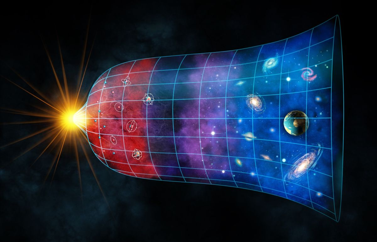 What Is the Hubble Constant?