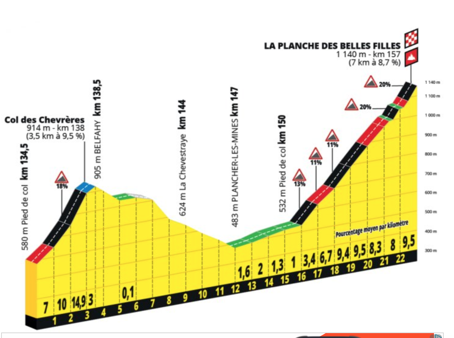 Map Of France Key Stage 2.Six Key Climbs Of The 2019 Tour De France Cycling Weekly