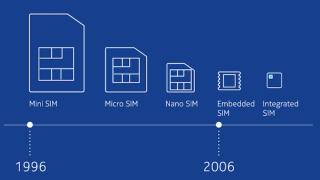 Nokia SIMs timeline.