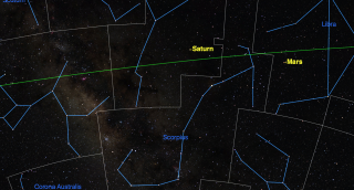 Libra constellation with Saturn and Mars