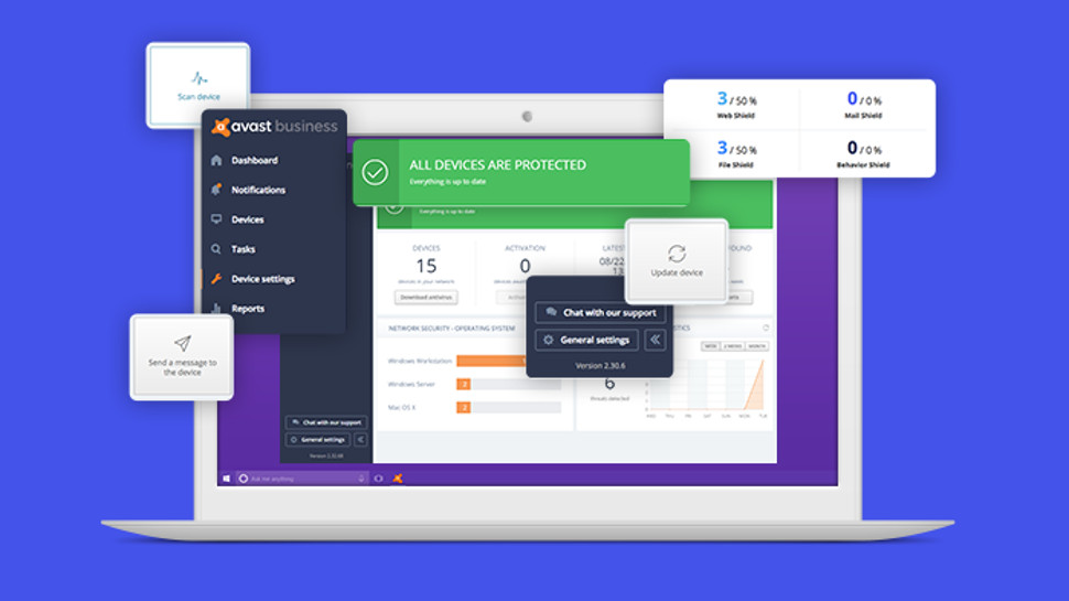 Choosing your antivirus protection for start-ups or bigger
