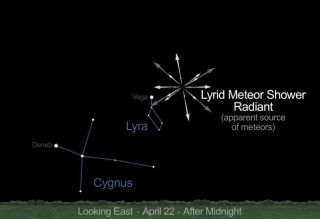 2013 Lyrid Meteor Shower