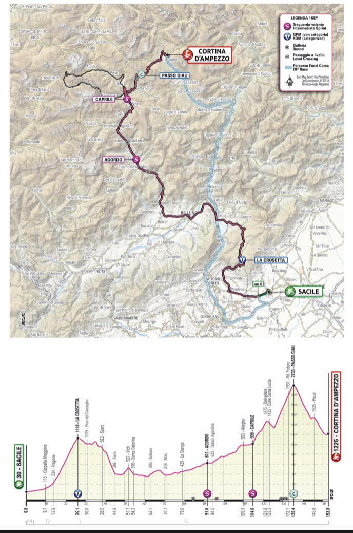 The map and profile of the reduced stage 16