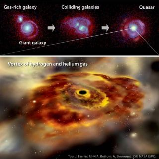 Quasars Caught Eating Galaxies