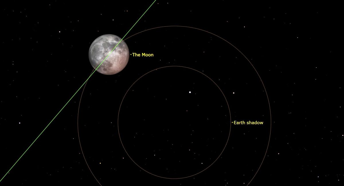 Strawberry Moon lunar eclipse of 2020 occurs today. Here's what to expect.