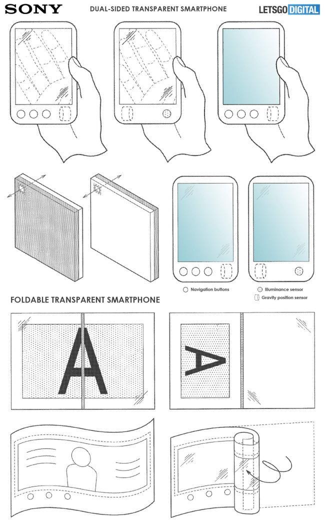 Náčrty z odhaleného patentu Sony