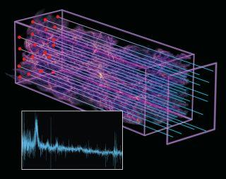 Quasar Spectra for Dark Energy