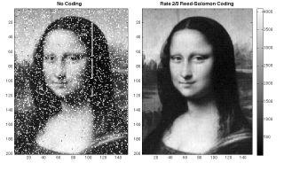 Mona Lisa Laser
