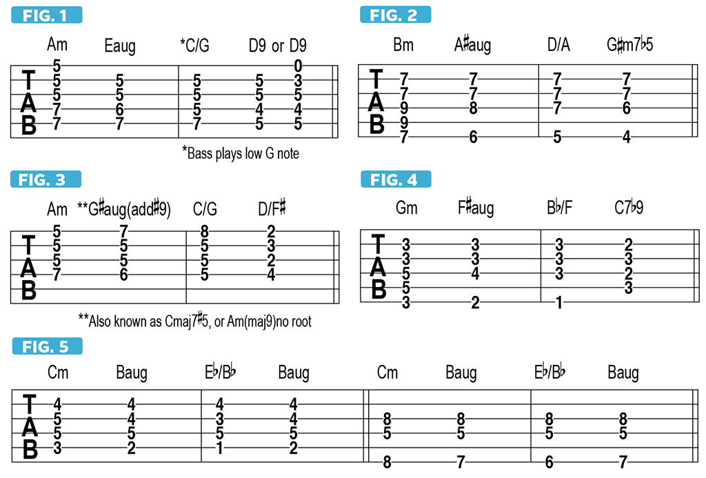 How using the augmented chord in a minor drop progression can change your songs | Guitarworld