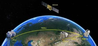 An illustration shows the Micius satellite and the three ground stations with which it communicates.