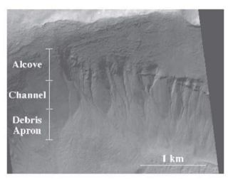 Water Flowed Recently on Mars, NASA Scientists Say