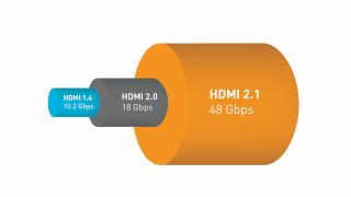HDMI Forum Releases HDMI 2.1 Specification
