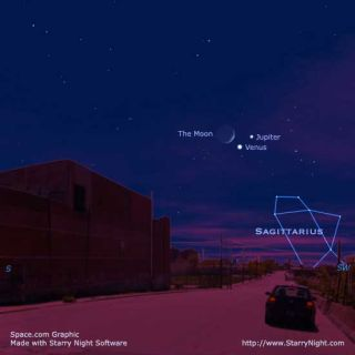 Jupiter and Venus to Converge