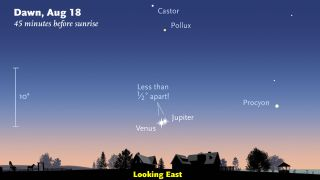 This sky map released by Sky & Telescope magazine shows how close Venus and Jupiter will appear in the predawn sky on Monday, Aug. 18, 2014.