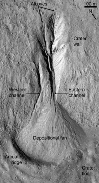 Gullies Mark Most Recent Water Flow on Mars
