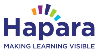 Differentiation Made Possible: Hapara Workspace for Google Apps