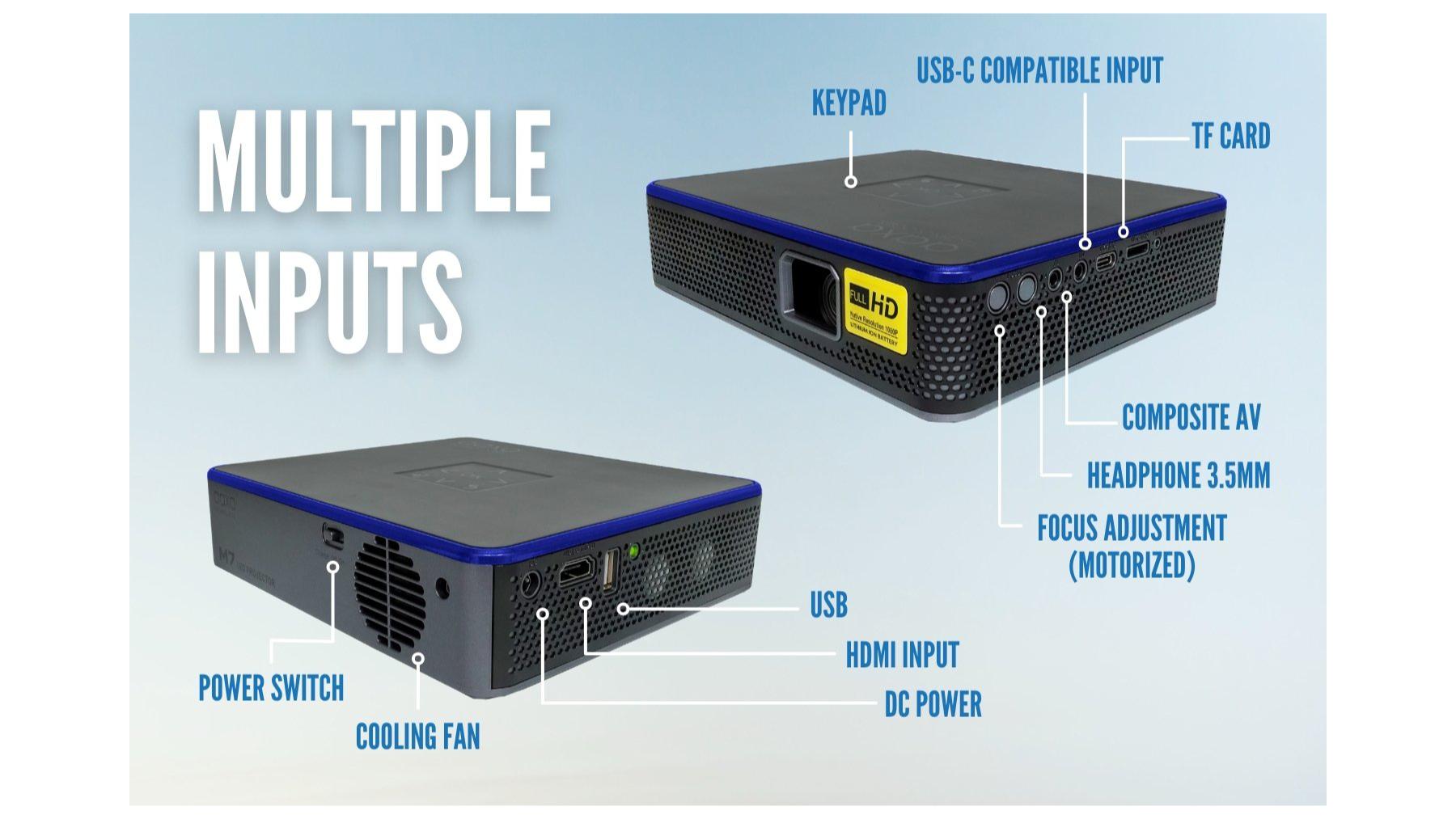 The Aaxa M7 Pico projector