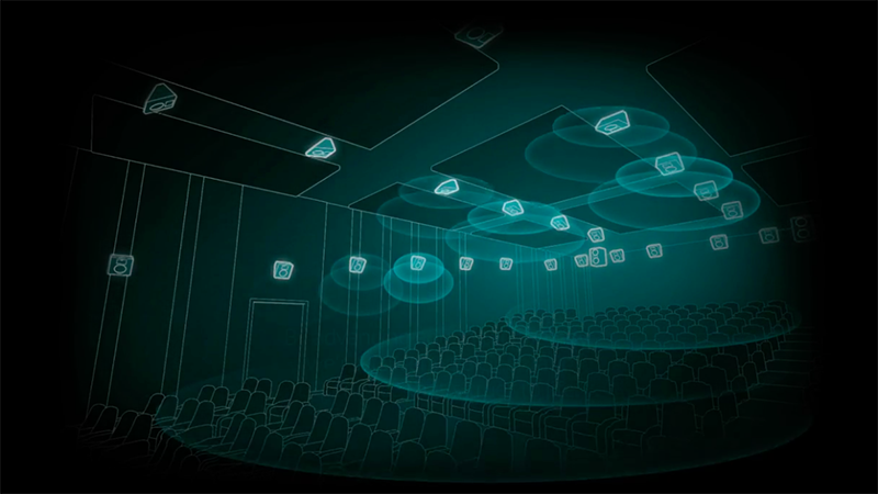 Dolby Atmos: What is it? How can you get it? What speakers