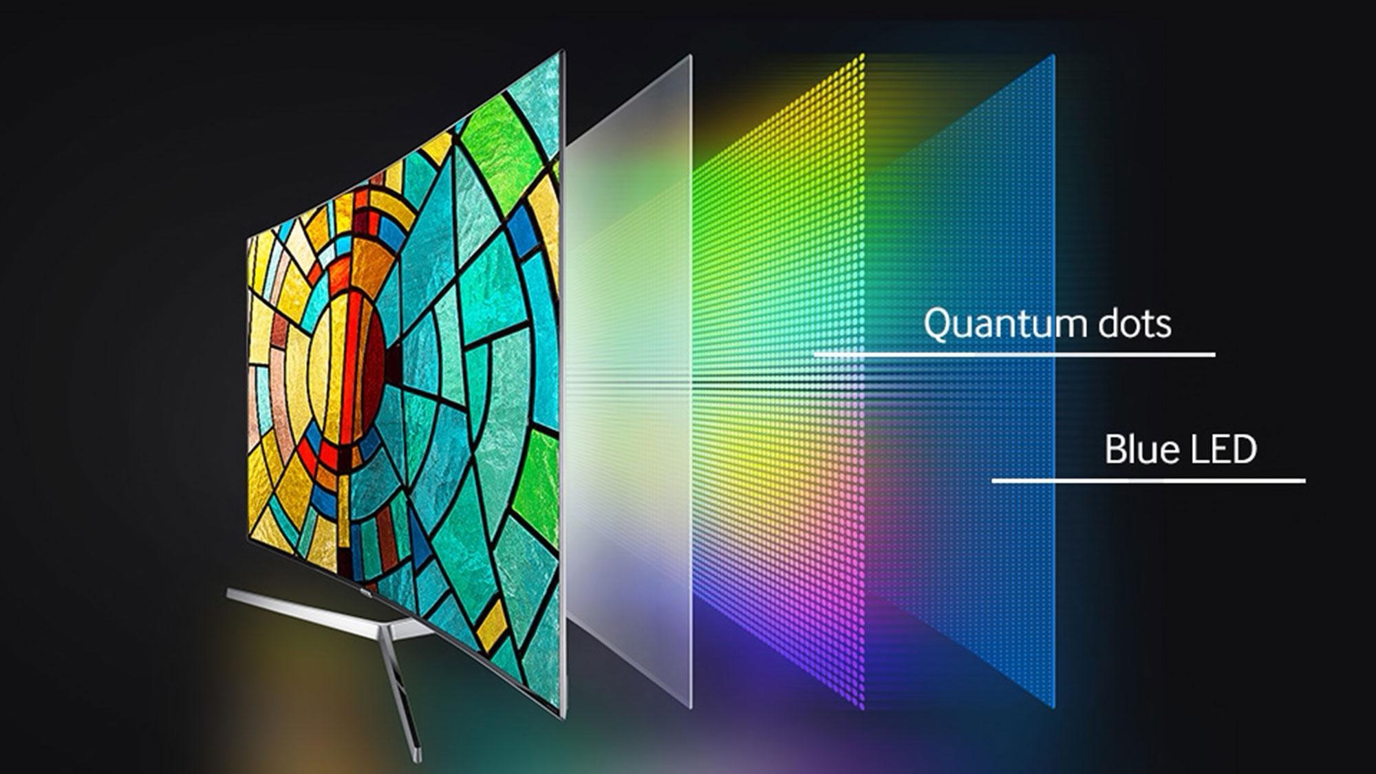 Что такое QD-OLED?