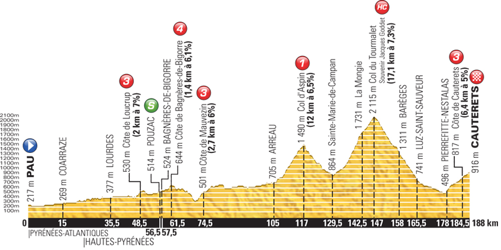 tour de france 2015 stage 11 preview cycling weekly