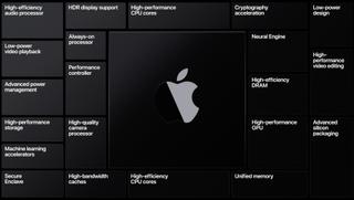 Apple Silicon graphic