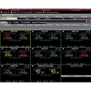 Can i trade forex without futures interactive brokers